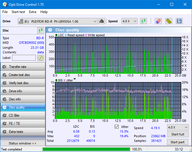 Nazwa:  DQ_ODC170_2x_OPCon_PX-LB950SA.png,  obejrzany:  14 razy,  rozmiar:  52.2 KB.