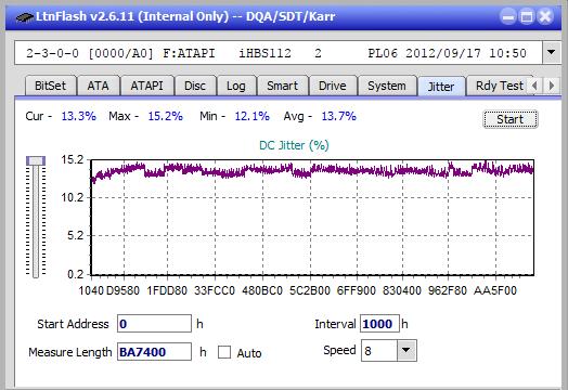 Nazwa:  Jitter_2x_OPCon_iHBS112-Gen2.png,  obejrzany:  14 razy,  rozmiar:  20.9 KB.