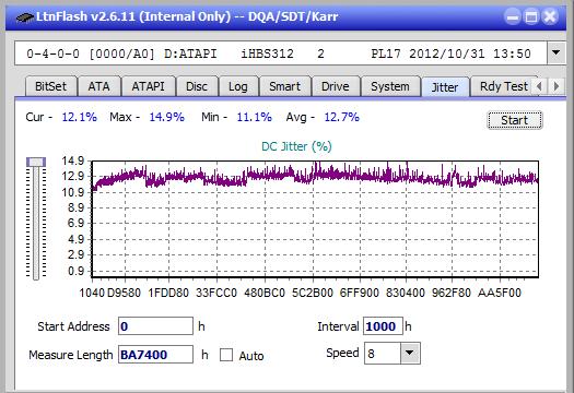 Nazwa:  Jitter_2x_OPCon_iHBS312.png,  obejrzany:  14 razy,  rozmiar:  21.1 KB.