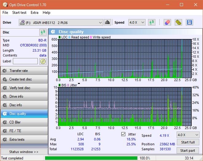 Nazwa:  DQ_ODC170_4x_OPCon_iHBS112-Gen2.png,  obejrzany:  14 razy,  rozmiar:  49.0 KB.
