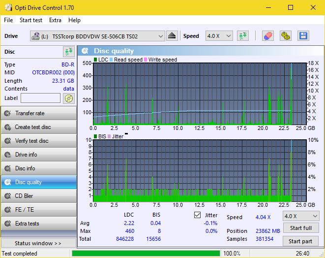 Nazwa:  DQ_ODC170_4x_OPCon_SE-506CB.png,  obejrzany:  14 razy,  rozmiar:  47.1 KB.