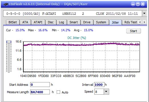 Nazwa:  Jitter_6x_OPCon_iHBS112-Gen1.png,  obejrzany:  13 razy,  rozmiar:  20.0 KB.