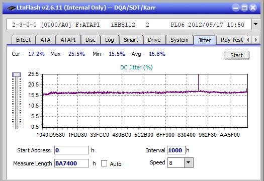 Nazwa:  Jitter_6x_OPCon_iHBS112-Gen2.png,  obejrzany:  13 razy,  rozmiar:  20.6 KB.