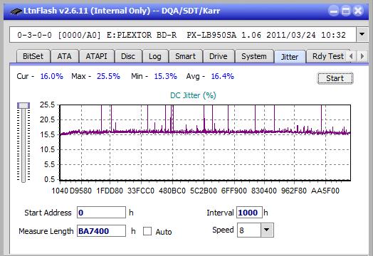 Nazwa:  Jitter_6x_OPCon_PX-LB950SA.png,  obejrzany:  13 razy,  rozmiar:  21.0 KB.
