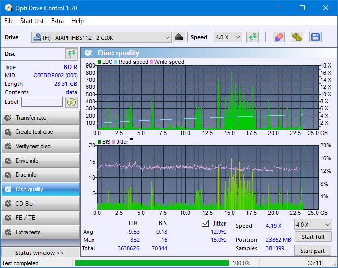 Nazwa:  DQ_ODC170_2x_OPCoff_iHBS112-Gen1.png,  obejrzany:  142 razy,  rozmiar:  49.5 KB.