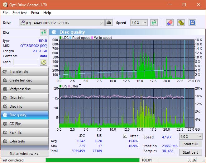 Nazwa:  DQ_ODC170_2x_OPCoff_iHBS112-Gen2.png,  obejrzany:  141 razy,  rozmiar:  50.7 KB.