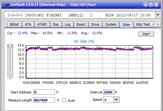 Nazwa:  Jitter_2x_OPCoff_iHBS112-Gen2.png,  obejrzany:  289 razy,  rozmiar:  21.1 KB.