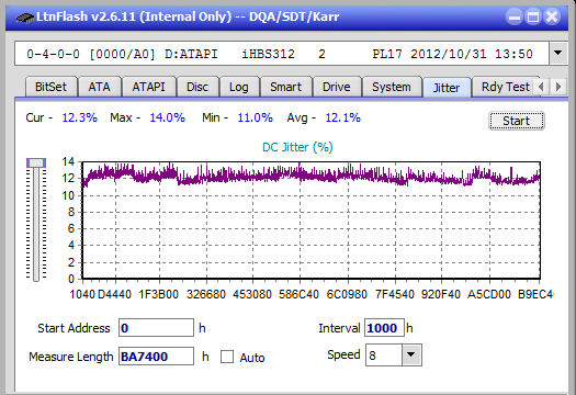 Nazwa:  Jitter_2x_OPCoff_iHBS312.png,  obejrzany:  287 razy,  rozmiar:  21.1 KB.