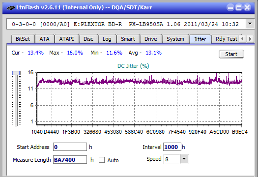 Nazwa:  Jitter_2x_OPCoff_PX-LB950SA.png,  obejrzany:  141 razy,  rozmiar:  21.0 KB.