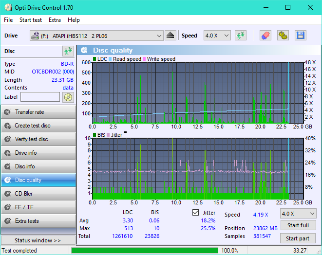 Nazwa:  DQ_ODC170_4x_OPCoff_iHBS112-Gen2.png,  obejrzany:  290 razy,  rozmiar:  49.5 KB.