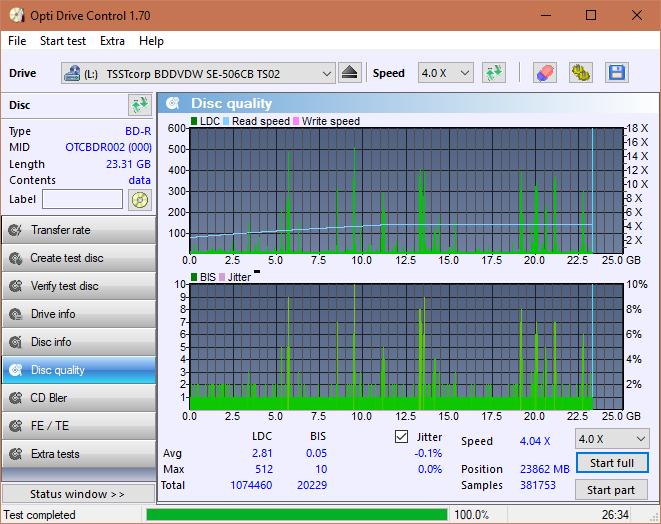 Nazwa:  DQ_ODC170_4x_OPCoff_SE-506CB.png,  obejrzany:  289 razy,  rozmiar:  48.8 KB.