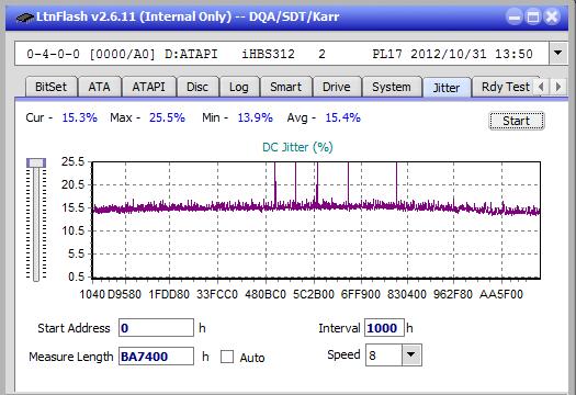 Nazwa:  Jitter_4x_OPCoff_iHBS312.png,  obejrzany:  143 razy,  rozmiar:  20.9 KB.