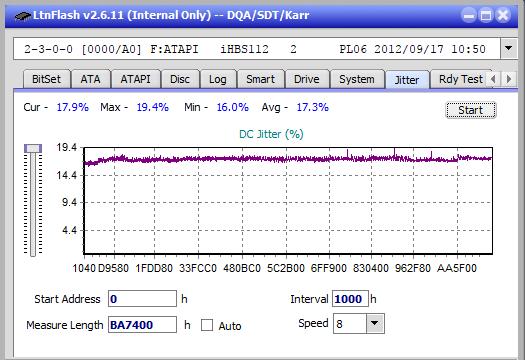 Nazwa:  Jitter_6x_OPCoff_iHBS112-Gen2.png,  obejrzany:  290 razy,  rozmiar:  20.5 KB.