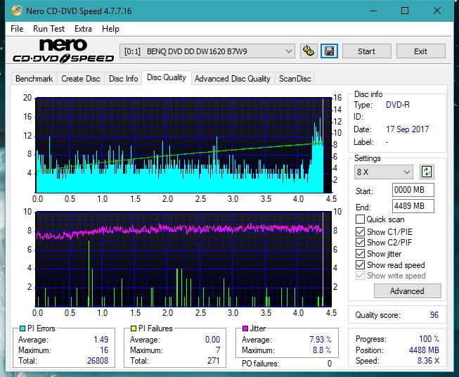 Nazwa:  DQ_4x_DW1620.png, obejrzany:  33 razy, rozmiar:  68.6 KB.