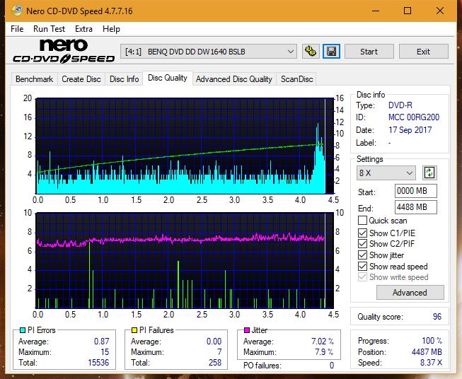 Nazwa:  DQ_4x_DW1640.png, obejrzany:  33 razy, rozmiar:  70.9 KB.