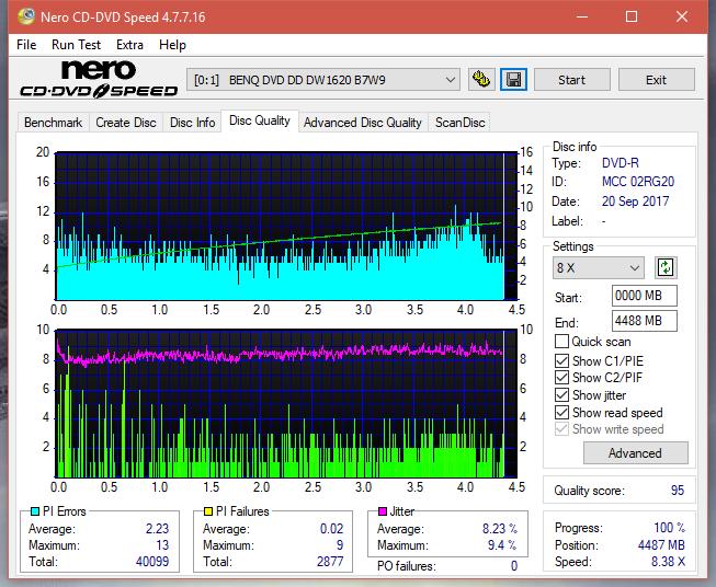 Nazwa:  DQ_8x_DW1620.png, obejrzany:  11 razy, rozmiar:  64.1 KB.
