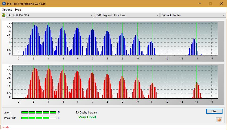Nazwa:  TA Test (Inner Zone Layer 0)_8x_PX-716A.png, obejrzany:  11 razy, rozmiar:  49.4 KB.