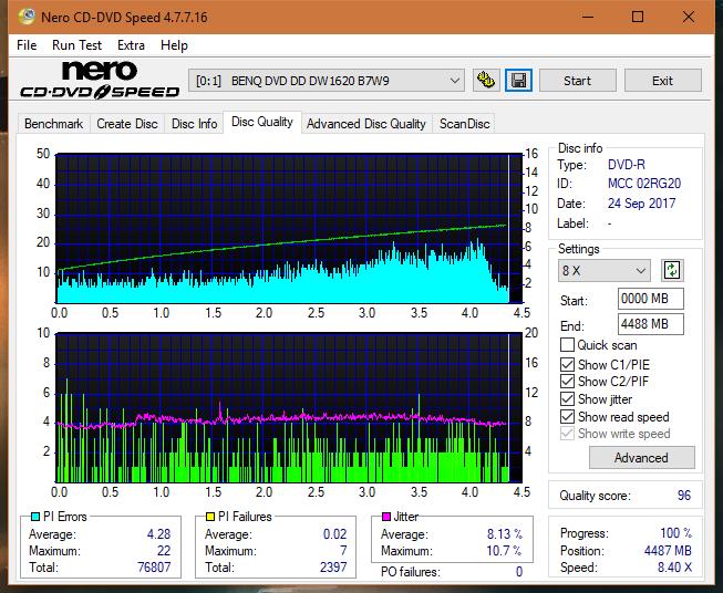 Nazwa:  DQ_8x_DW1620.png, obejrzany:  11 razy, rozmiar:  64.6 KB.