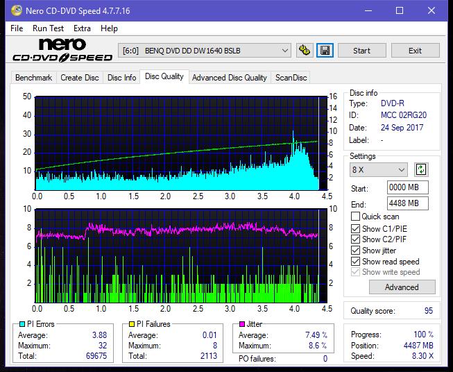 Nazwa:  DQ_8x_DW1640.png, obejrzany:  11 razy, rozmiar:  52.6 KB.