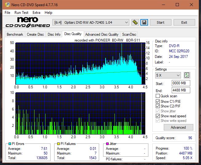 Nazwa:  DQ_8x_AD-7240S.png, obejrzany:  11 razy, rozmiar:  65.9 KB.