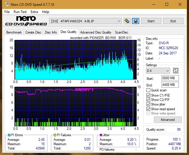 Nazwa:  DQ_8x_iHAS324-A.png, obejrzany:  11 razy, rozmiar:  61.4 KB.