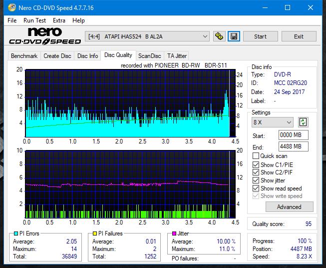 Nazwa:  DQ_8x_iHAS524-B.png, obejrzany:  11 razy, rozmiar:  57.8 KB.