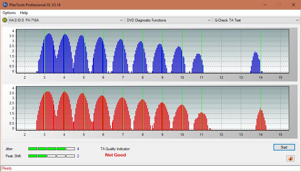 Nazwa:  TA Test (Inner Zone Layer 0)_8x_PX-716A.png, obejrzany:  11 razy, rozmiar:  49.1 KB.