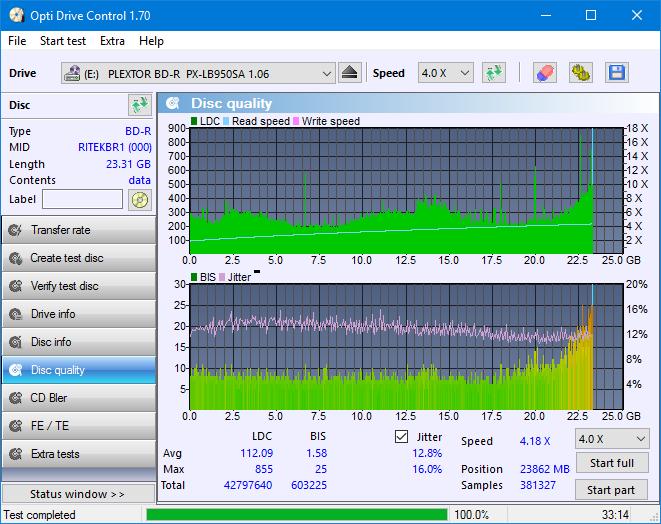 Nazwa:  DQ_ODC170_2x_OPCon_PX-LB950SA.png,  obejrzany:  63 razy,  rozmiar:  48.8 KB.