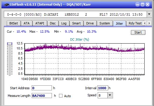 Nazwa:  Jitter_2x_OPCon_iHBS312.png,  obejrzany:  62 razy,  rozmiar:  20.9 KB.