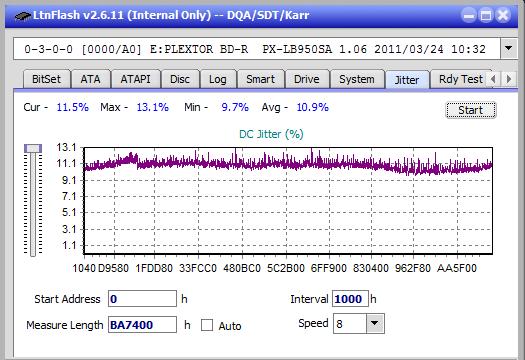 Nazwa:  Jitter_2x_OPCon_PX-LB950SA.png,  obejrzany:  62 razy,  rozmiar:  21.0 KB.