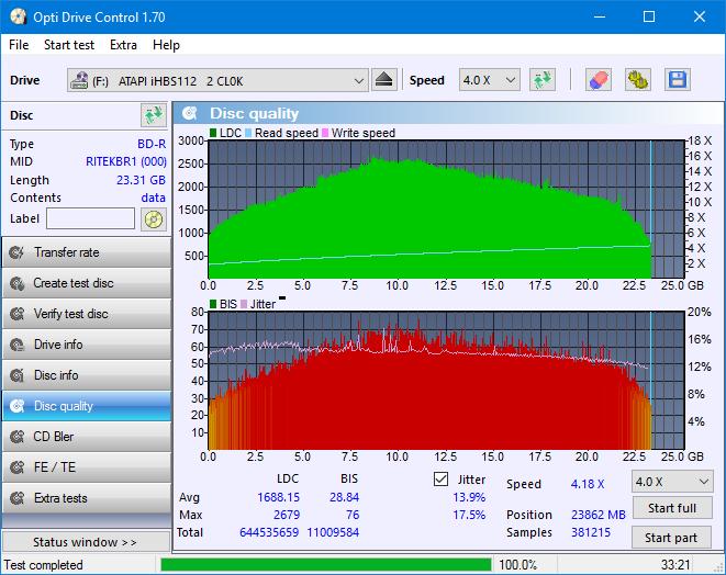 Nazwa:  DQ_ODC170_2x_OPCoff_iHBS112-Gen1.png,  obejrzany:  59 razy,  rozmiar:  45.0 KB.