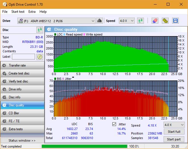 Nazwa:  DQ_ODC170_2x_OPCoff_iHBS112-Gen2.png,  obejrzany:  59 razy,  rozmiar:  46.7 KB.