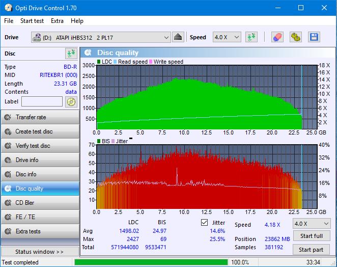 Nazwa:  DQ_ODC170_2x_OPCoff_iHBS312.png,  obejrzany:  59 razy,  rozmiar:  47.8 KB.