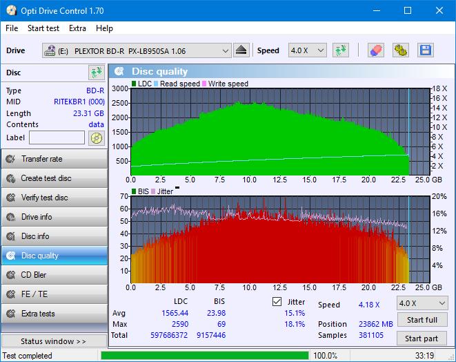 Nazwa:  DQ_ODC170_2x_OPCoff_PX-LB950SA.png,  obejrzany:  61 razy,  rozmiar:  46.4 KB.