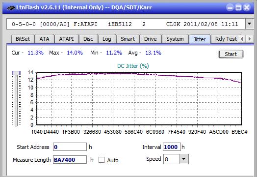 Nazwa:  Jitter_2x_OPCoff_iHBS112-Gen1.png,  obejrzany:  60 razy,  rozmiar:  20.1 KB.
