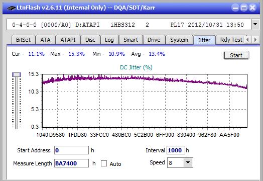 Nazwa:  Jitter_2x_OPCoff_iHBS312.png,  obejrzany:  59 razy,  rozmiar:  20.4 KB.