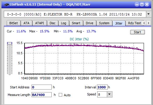 Nazwa:  Jitter_2x_OPCoff_PX-LB950SA.png,  obejrzany:  60 razy,  rozmiar:  20.5 KB.
