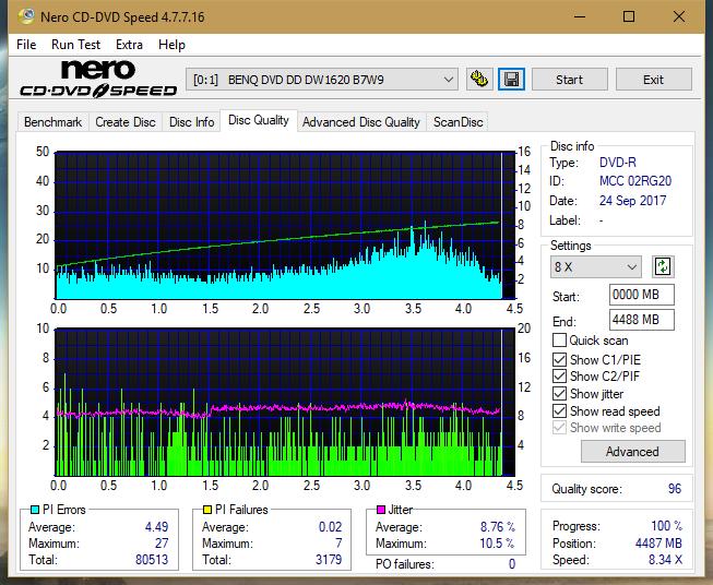 Nazwa:  DQ_4x_DW1620.png,  obejrzany:  39 razy,  rozmiar:  72.8 KB.
