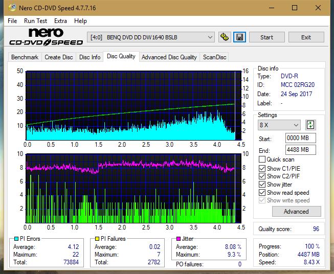 Nazwa:  DQ_4x_DW1640.png,  obejrzany:  39 razy,  rozmiar:  71.3 KB.