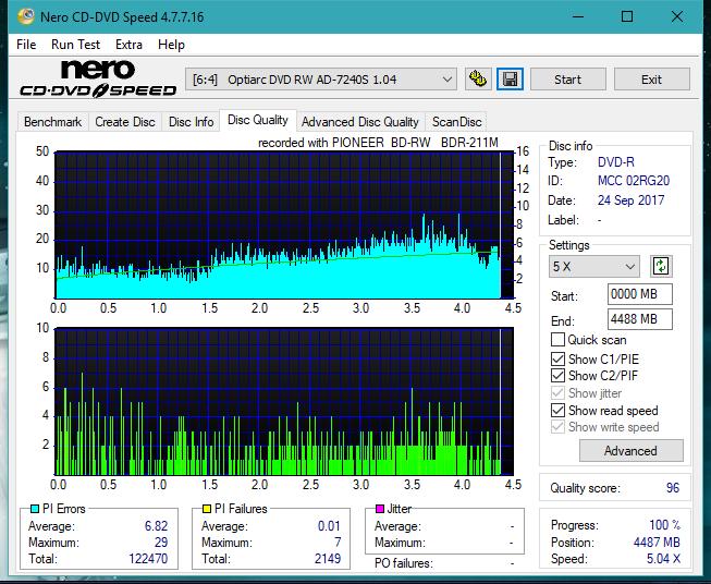 Nazwa:  DQ_4x_AD-7240S.png,  obejrzany:  39 razy,  rozmiar:  69.5 KB.