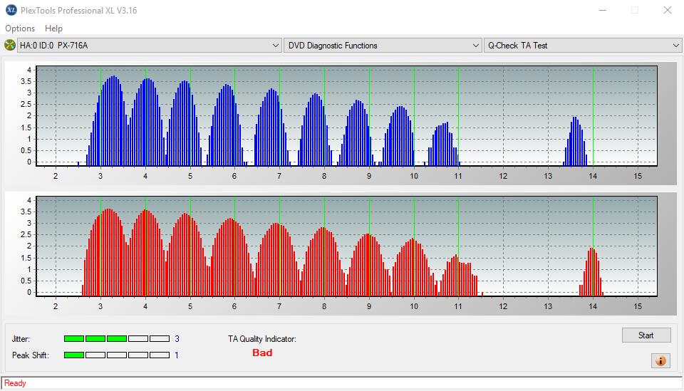 Nazwa:  TA Test (Outer Zone Layer 0)_4x_PX-716A.png,  obejrzany:  39 razy,  rozmiar:  48.6 KB.