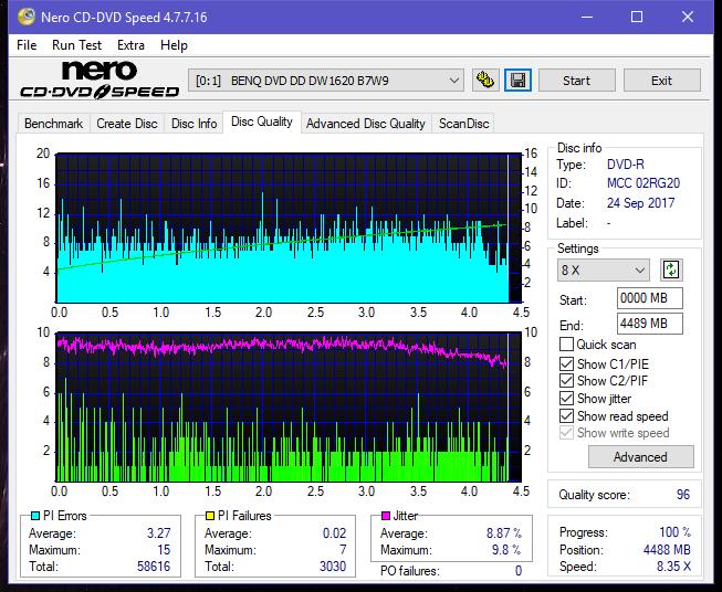 Nazwa:  DQ_6x_DW1620.png,  obejrzany:  63 razy,  rozmiar:  57.8 KB.