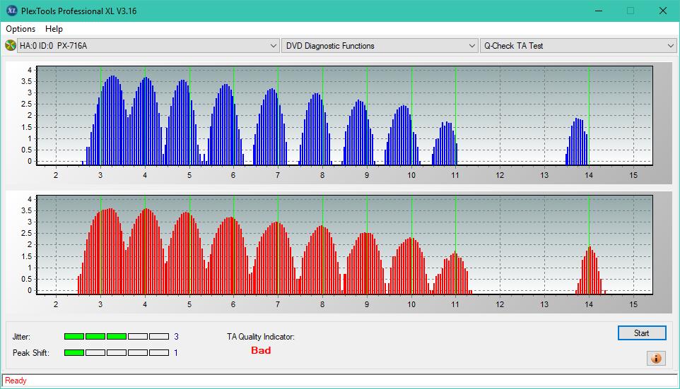 Nazwa:  TA Test (Inner Zone Layer 0)_6x_PX-716A.png,  obejrzany:  62 razy,  rozmiar:  48.4 KB.