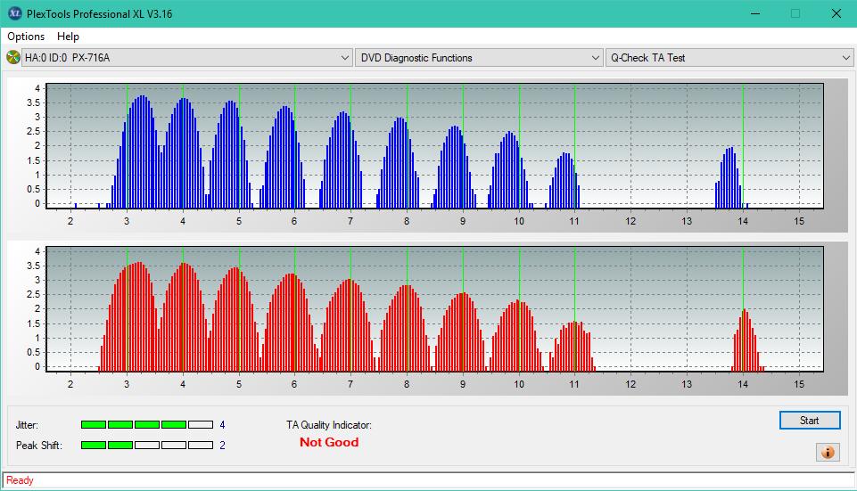 Nazwa:  TA Test (Middle Zone Layer 0)_6x_PX-716A.png,  obejrzany:  62 razy,  rozmiar:  49.1 KB.