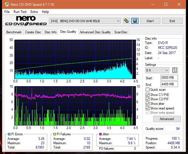 Nazwa:  DQ_8x_DW1640.png,  obejrzany:  42 razy,  rozmiar:  61.8 KB.