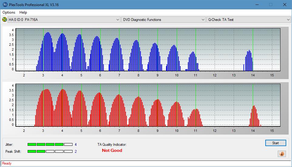 Nazwa:  TA Test (Middle Zone Layer 0)_8x_PX-716A.png,  obejrzany:  42 razy,  rozmiar:  49.2 KB.