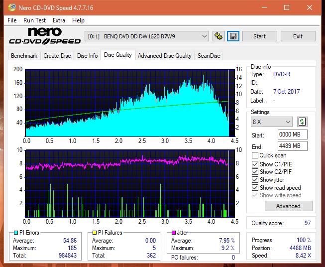 Nazwa:  DQ_4x_DW1620.png, obejrzany:  5 razy, rozmiar:  69.7 KB.