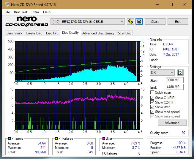 Nazwa:  DQ_4x_DW1640.png, obejrzany:  5 razy, rozmiar:  54.4 KB.