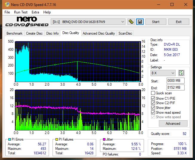 Nazwa:  DQ_2.4x_DW1620.png,  obejrzany:  29 razy,  rozmiar:  62.7 KB.