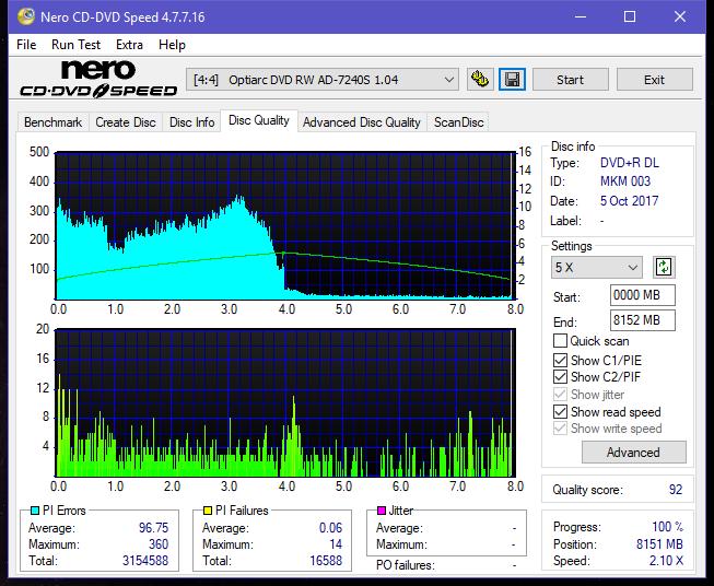Nazwa:  DQ_2.4x_AD-7240S.png,  obejrzany:  29 razy,  rozmiar:  47.8 KB.